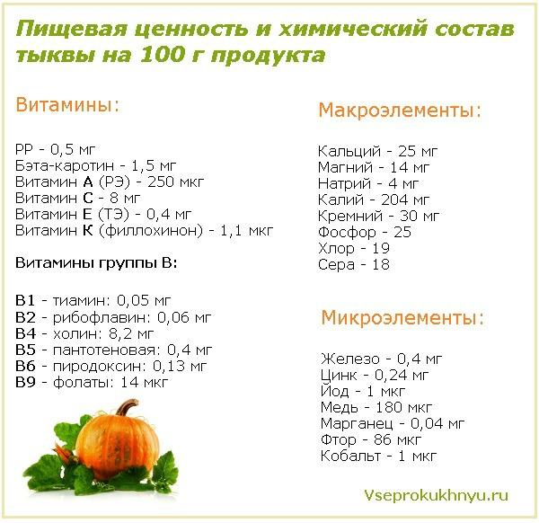 Тыква Калории Диета. Диета на тыкве для похудения: польза семян при диете