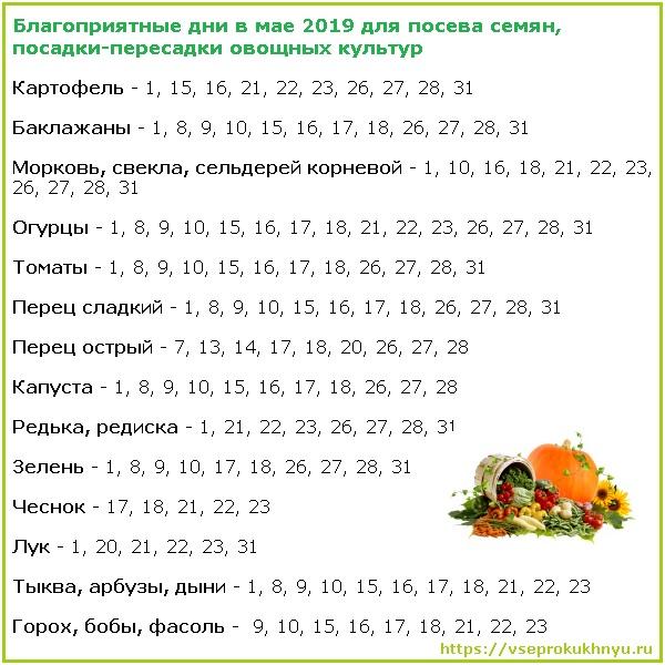 Благоприятные дни для посева и посадки овощей в мае 2019