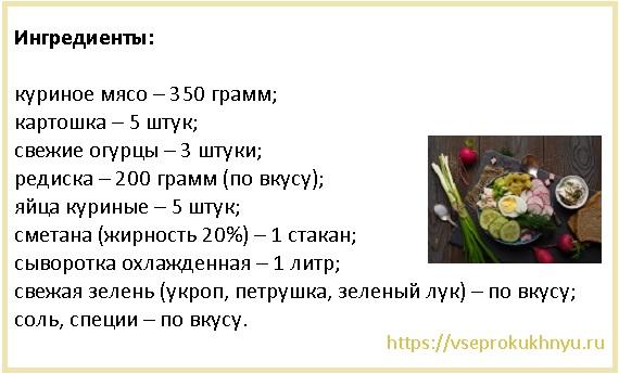 Рецепт окрошки на сыворотке