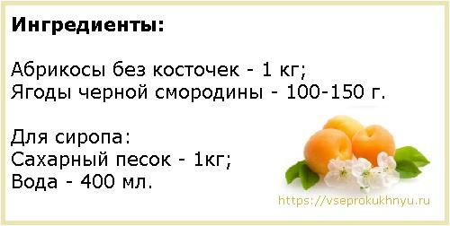Ингредиенты для варенья из абрикосов и черной смородины