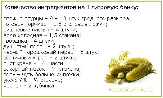 Ингредиенты для маринованных огурцов с горчицей
