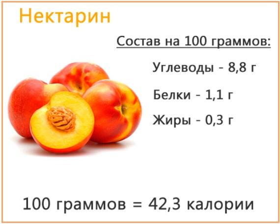Нектарин - пищевая ценность
