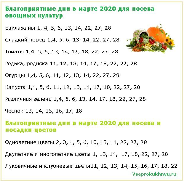 Благоприятные и неблагоприятные дни для посева растений в марте 2020